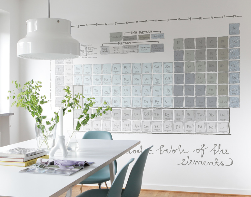 For realfagsentusiasten kan det periodiske system i storformat fra ...